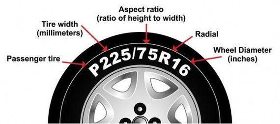 Cross Reference Tire Sizes Roadtires Tire Size Calculator Tyre Size Tire Cover