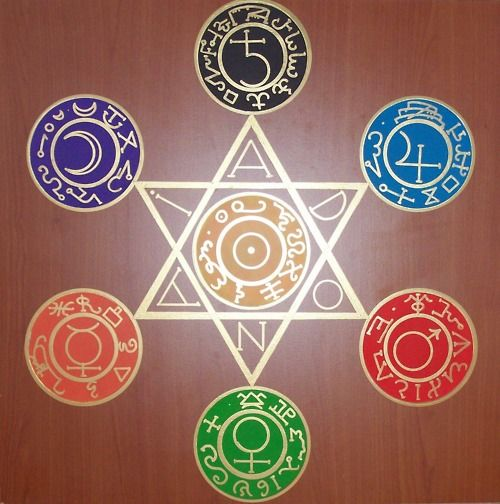 Ceremonial Magick:  #Hexagram and #sigils.