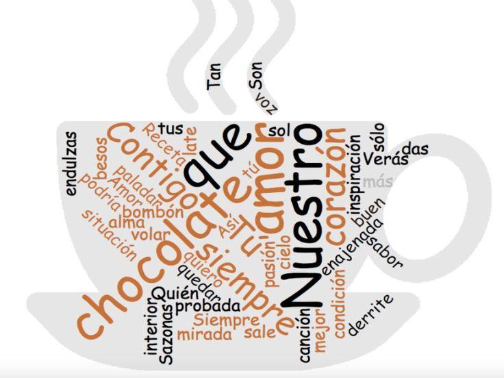 flirting quotes in spanish words lyrics words list