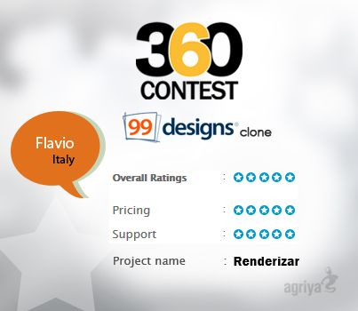 "A 5 star review added for 360Contest  A word from Flavio about Agriya's 99designs clone  ""The Agriya has excellent programmers and have an excellent software""  For detailed 360Contest review: http://customers.agriya.com/products/360-contest/reviews"