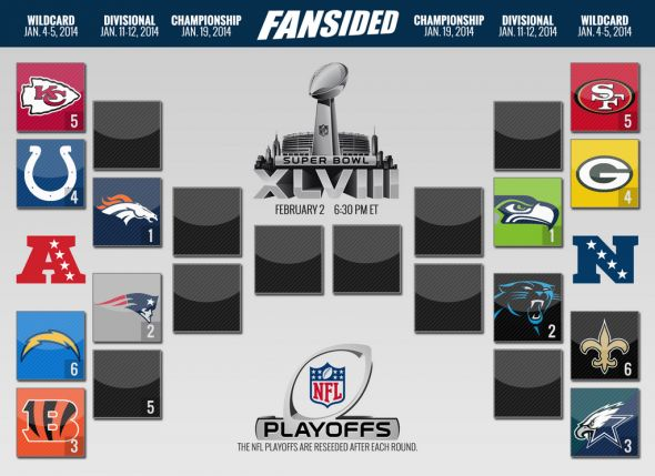 Indianapolis Colts win Wild Card game | NFL Playoff Bracket Entering Week 17 Sunday Night Football - FanSided ...guess Colts move up a square...   : )