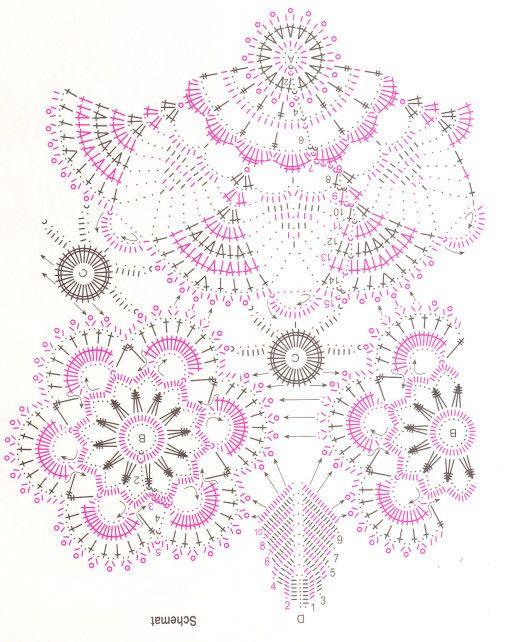 serwetka kwiatki - schemat