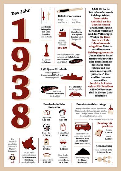 Jahrgangschronik 1938 - Die Geschenkidee zum 80. Geburtstag oder jedem anderen besonderen Anlass