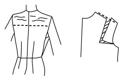 Illustrazione raffigurante modello alterazione del corpetto per le spalle larghe