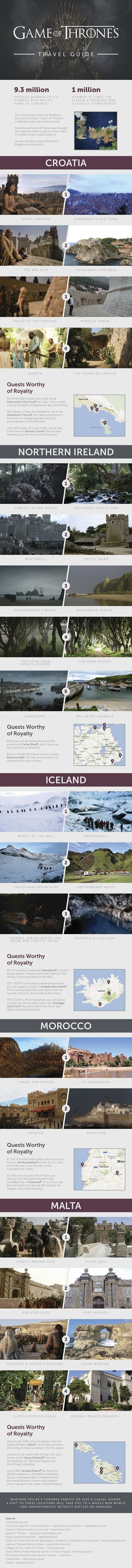 your game of thrones travel guide (infographic)  ..it would be cool if down the road, after the series wraps, they would create a got-location tour. something akin to what they do for lotr in new zealand. it could get creative quickly. possibly asoiaf themed food/music/decor on the ship...guides dressed as people from that world etc. i would totally get my geek on.