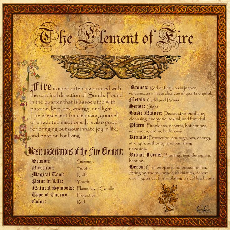 Book of Shadows, The Element of Fire