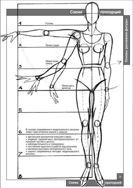 Идеи для скетчбука. 5. Fashion рисунок ~ Lumpy Way