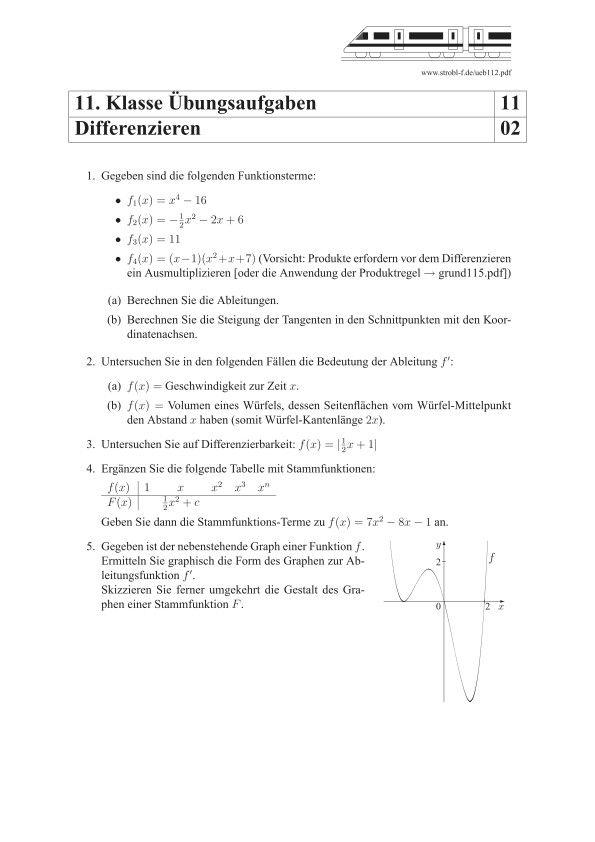 Ableitung Und Differentialrechnung Ubungen Und Aufgaben Mit Losungen Differentialrechnung Mathe Abitur Tagliches Mathematik