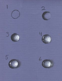 How to Draw or Paint a Water Drop