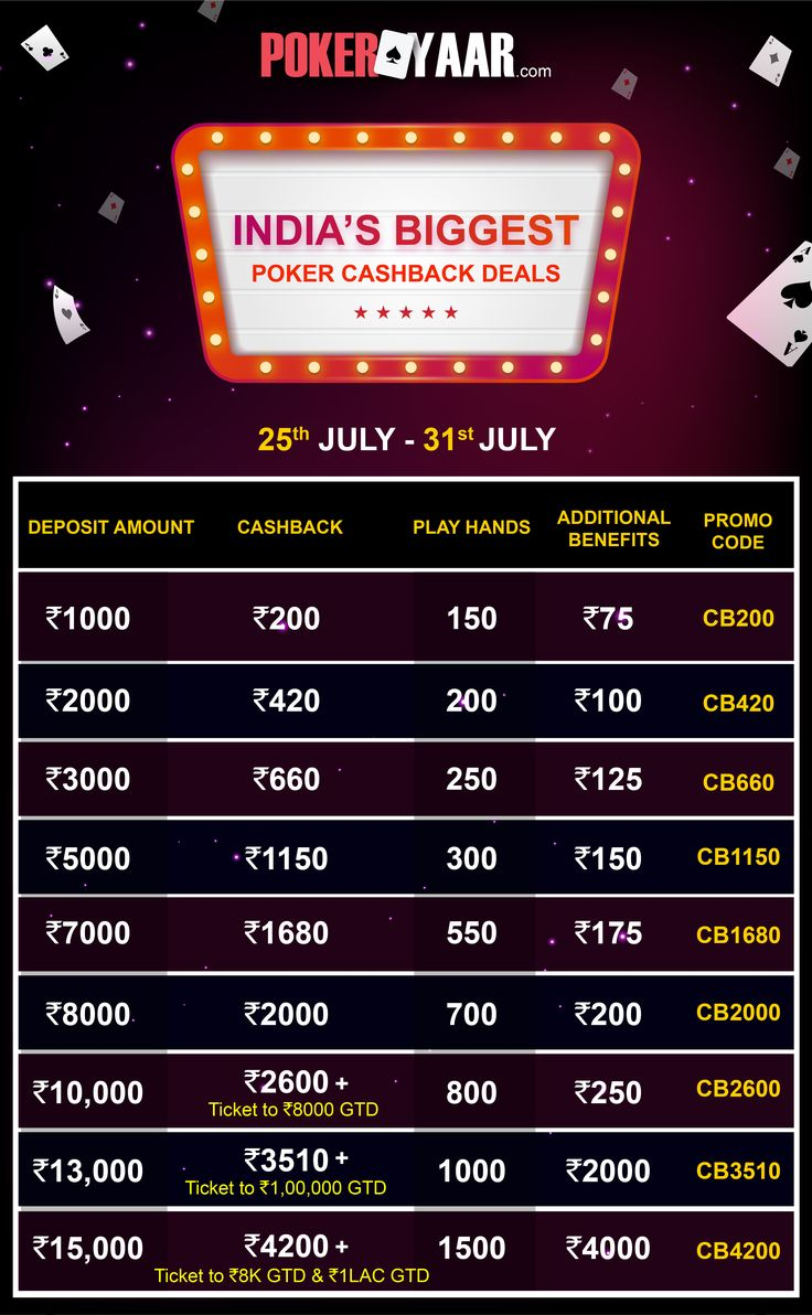 We are ready to serve you different. India's Biggest Poker