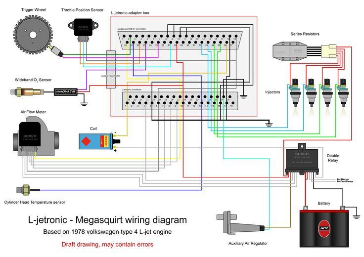 Megasquirt 3 Wiring Diagram | Diagram, Jet engine, Wire