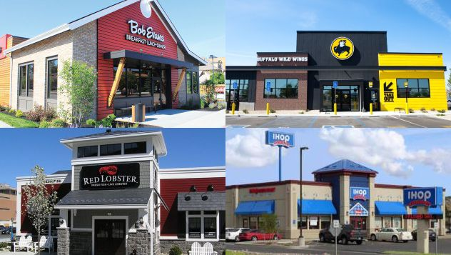 Private Investors Dominate Net Lease Casual Dining Market #Florida #realestate #Florida #realestate