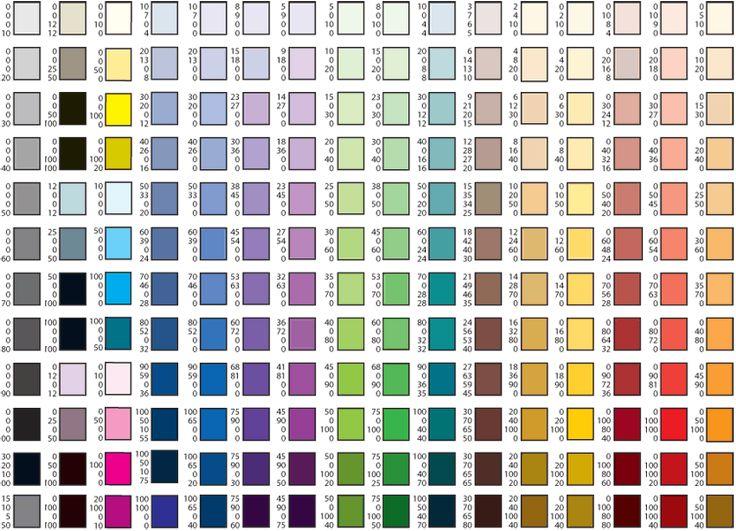 cmyk colors chart