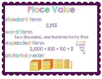 Place Value poster number form standard form word form picture form expanded form
