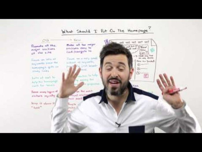What Should I Put on the Homepage Whiteboard Friday