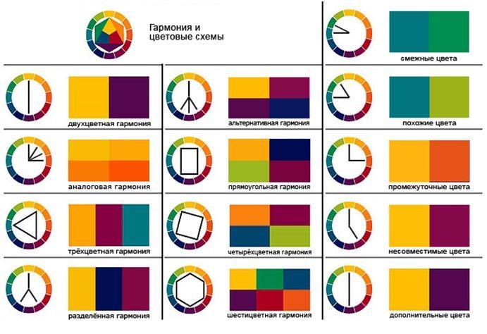 цветовой круг сочетание цветов в одежде: 19 тыс изображений найдено в Яндекс.Картинках