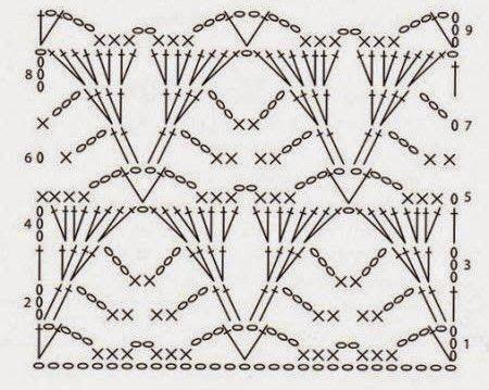 Crochet padrões livres e tutoriais em vídeo: como crochet capota baixada tutorial padrão livre para iniciantes