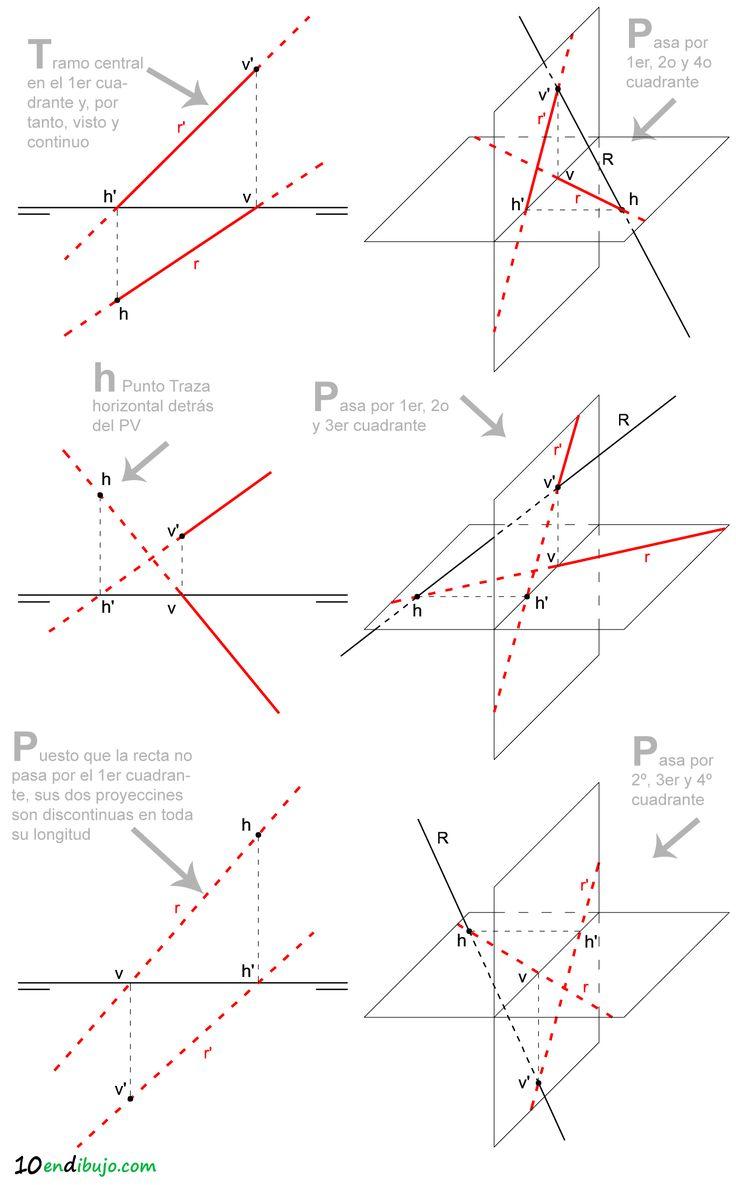 Dibujo tecnico bachillerato - recta oblicua
