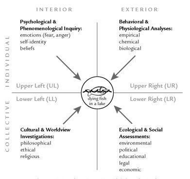 integralakademia.hu - Az integrál szemlélet lényege