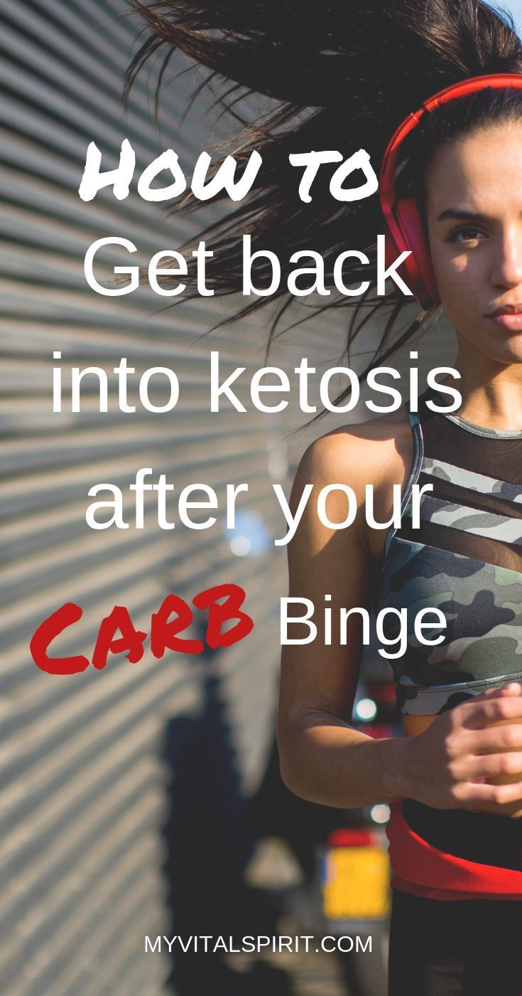 How To Get Back Into Ketosis In One Day