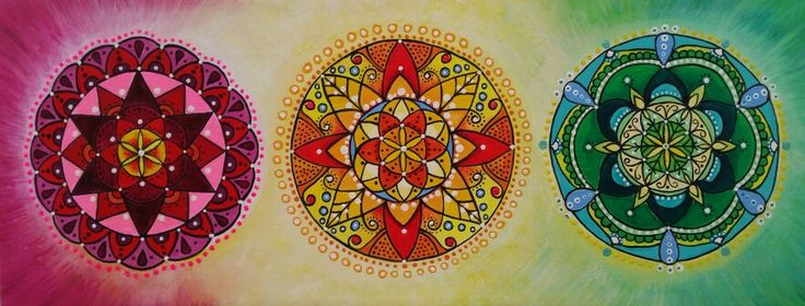 Chakra Mandala