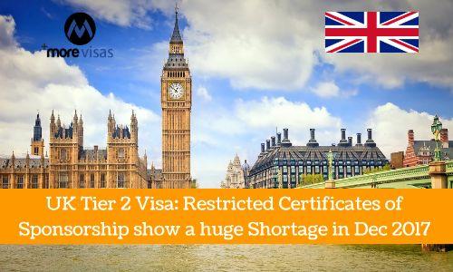 UK Tier 2 Visa: Restricted Certificates of Sponsorship show a huge Shortage in Dec 2017. Read more... https://goo.gl/9LiAhm #MoreVisas #UKTier2Visa #UKVisa  #tier2visa #UKImmigration #MigratetoUK  https://www.morevisas.com/immigration-news-article/uk-tier-2-visa-restricted-certificates-of-sponsorship-show-a-huge-shortage-in-dec-2017/5445/