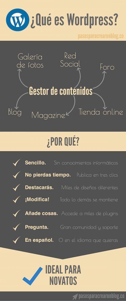 Qué es WordPress                                                                                                                                                                                 Más