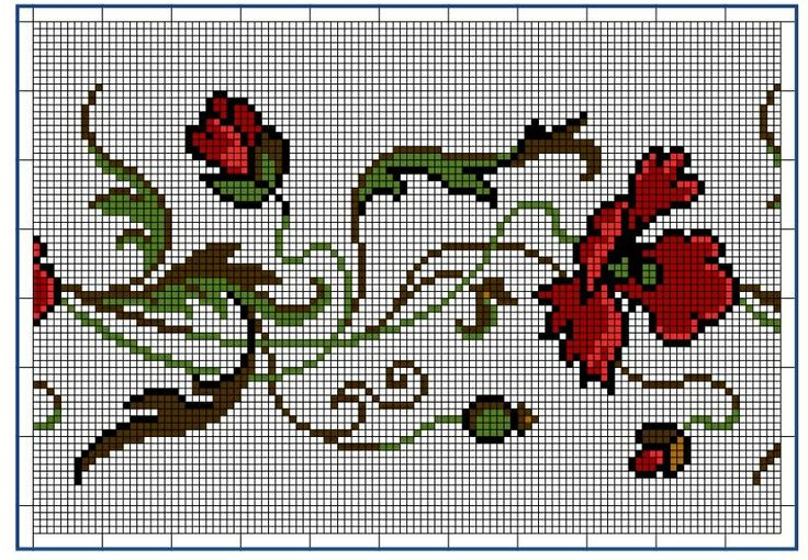 Moderne Stickerei-Vorlagen, Secession, Jugend-Styl, page 3. c. 1915. Art Nouveau cross-stitch, flowers.