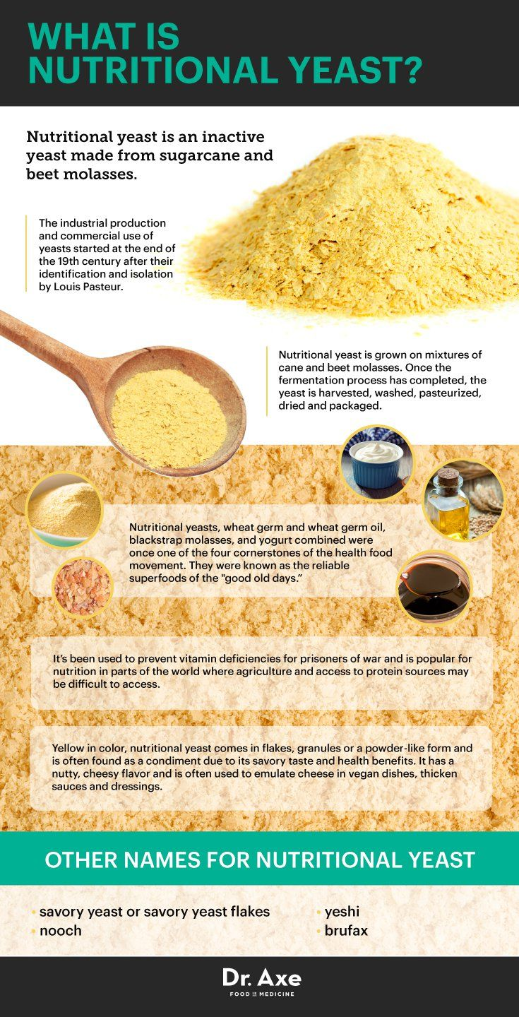 Nutritional Yeast: The Antiviral, Antibacterial Immune-Booster - Dr. Axe