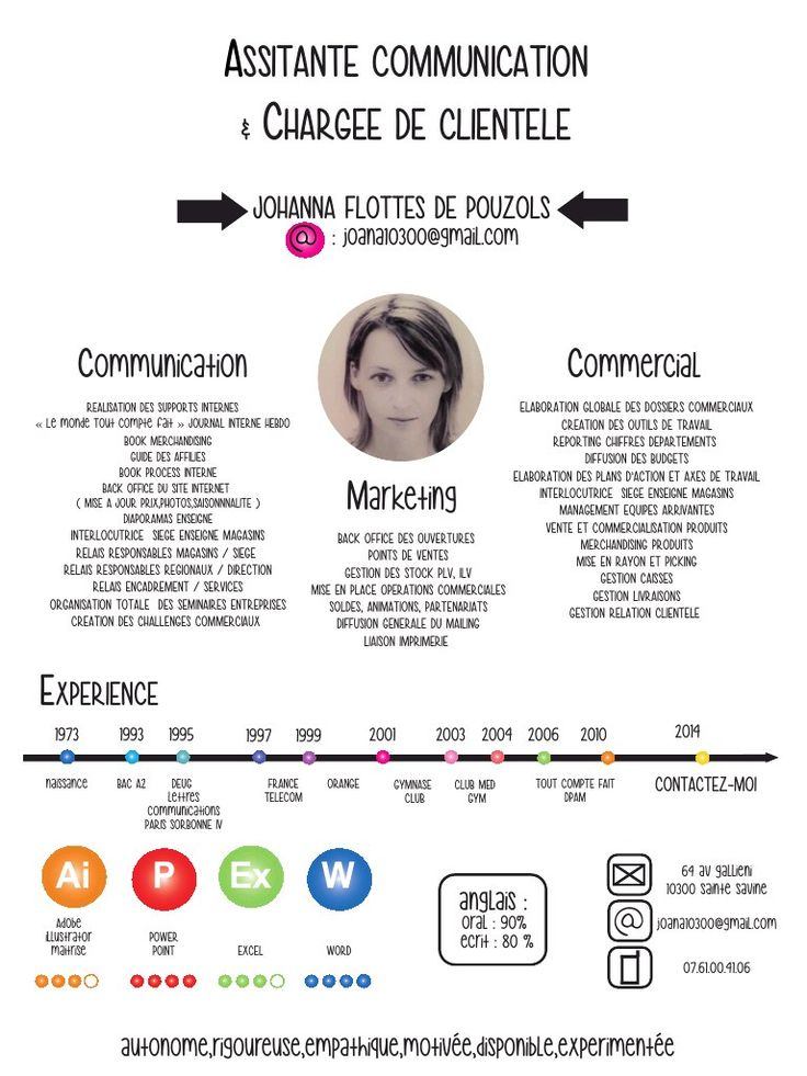 25+ Best Cv Francais Ideas On Pinterest | Lettre De Motivation