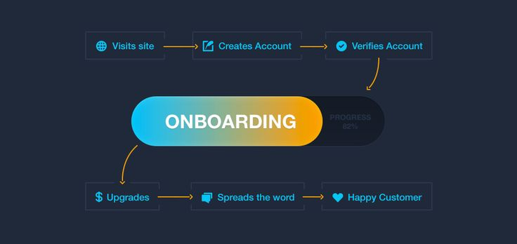 Onboarding Users Is Harder Than You Think | Inside Intercom