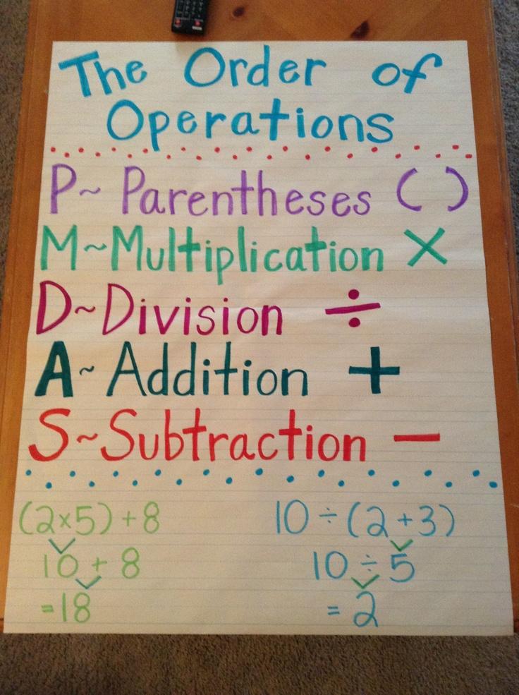 Homework help order of operations
