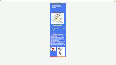 Enjoy e-learning blog: Esempio infografica sull'alimentazione fatta da Imma Oliviero LInk: http://my.visme.co/projects/8665bc
