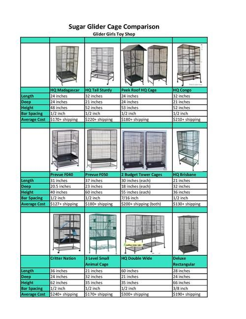 Sugar Glider Popular Cage Comparison Chart. By Glider Girls Toy Shop