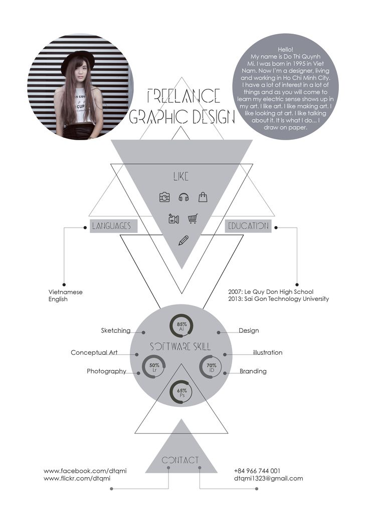 My curriculum vitae, design by me :) dtqmi---도형과 선을 이용한 그래픽이 재미있고 디자인스러운 이력서라고…