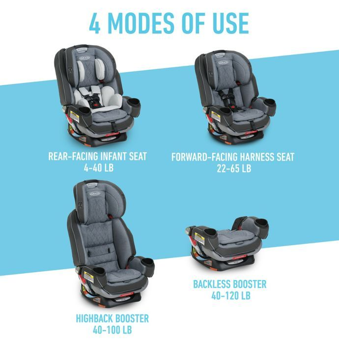 Graco 4ever Extend2fit Platinum 4 In 1 Convertible Car Seat Buybuy Baby Baby Car Seats Car Seats Best Convertible Car Seat