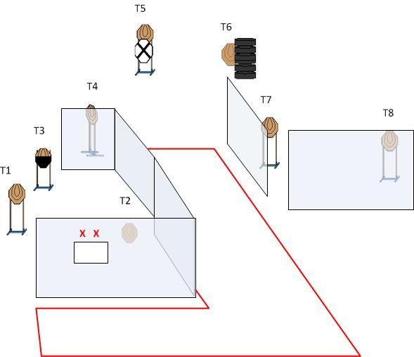 idpa stage design template