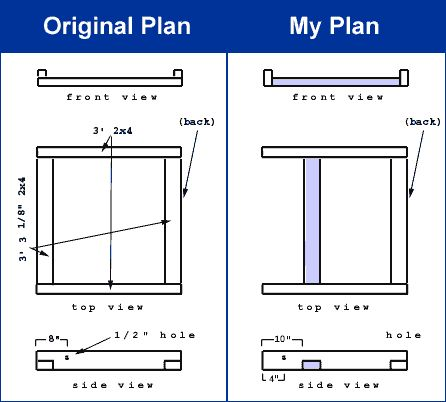 Build your own studio easel woodworking projects plans for Build your own plan