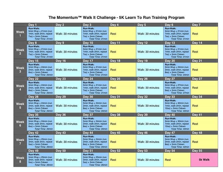 Learn PLC Programming - Free 4 - Start / Stop / Jog ...
