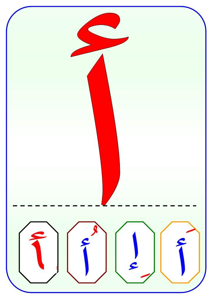 Format A4 : 4 cartes par feuille : 6 cartes par feuille : Bonne étude !