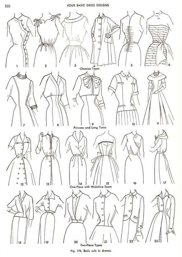 Practical Dress Design Mabel Erwin  Enables you to name the style of garments collars etc.