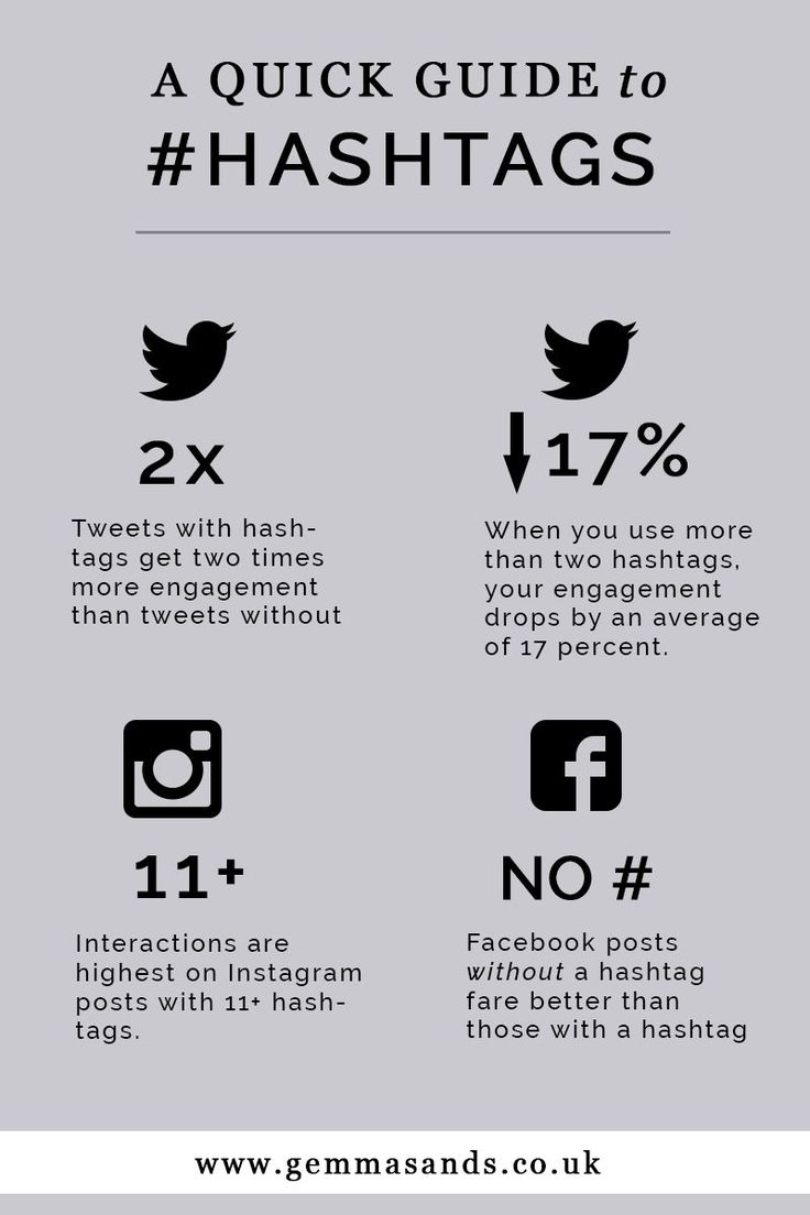 The perfect number of hashtags for each social media outlet pinterest, instagram, facebook, twitter