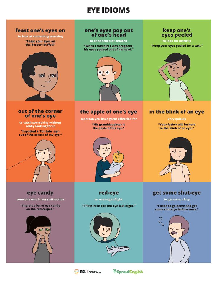Talk2Me English : Eye Idioms for ESL/ESOL or introducing idioms to native language (English) speakers.