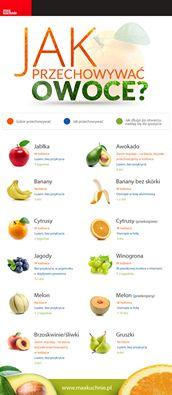 Owoce, tak jak wszystkie produkty spożywcze, mają swój termin przydatności. Dzisiaj podpowiadamy, jak długo i gdzie można przechowywać owoce, aby jak najdłużej były świeże i nadawały się do zjedzenia. Polecamy także tarty owocowe w 4 odmianach, skusicie się?  http://bit.ly/20wR7w7