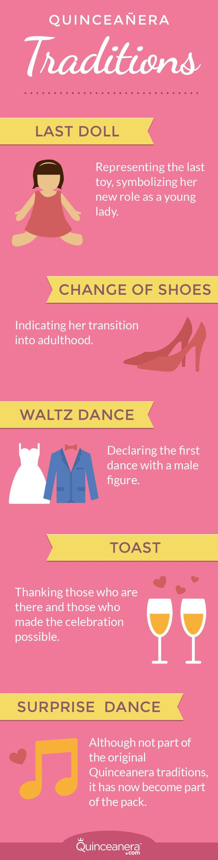 Why is it important to have a Quinceanera? http://www.quinceanera.com/traditions/the-celebration-of-the-quinceanera-and-its-origins/?utm_source=pinterest&utm_medium=social&utm_campaign=article-112315-traditions-the-celebration-of-the-quinceanera-and-its-origins
