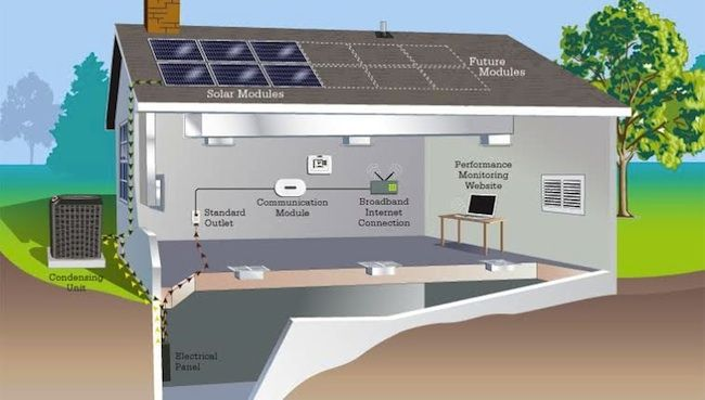 Top Questions About Converting to Solar
