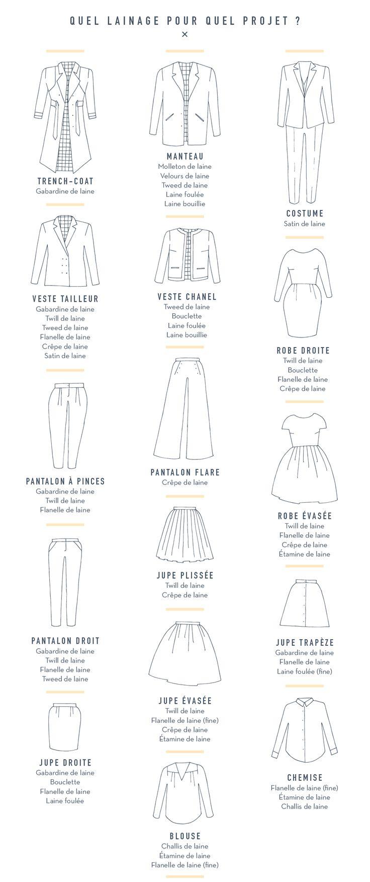 Quel lainage pour quel projet couture ? http://artesane.com/tissus-en-laine-et-lainage/