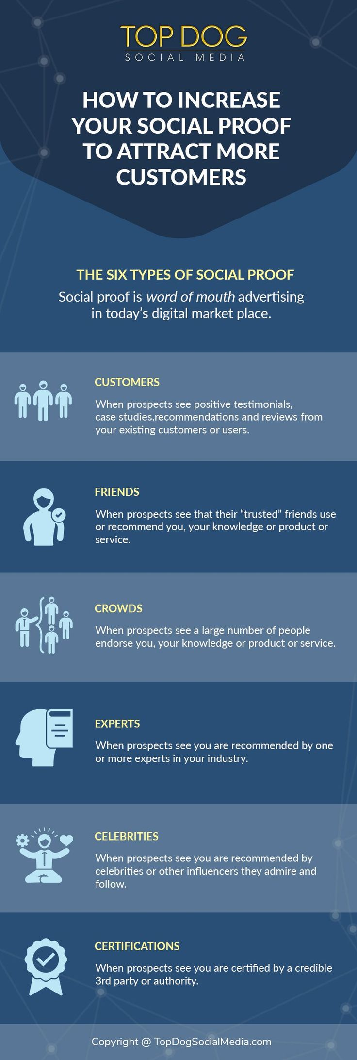 6 Types of Social Proof to Convince Website Visitors to Buy from You [Infographic]