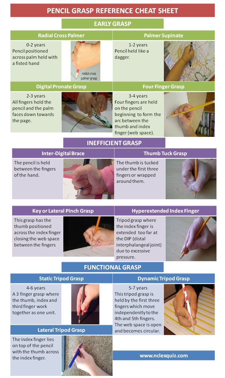 Pencil Grasp Reference Cheat Sheet!