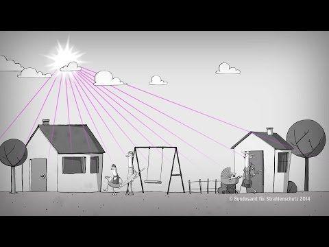 ▶ UV Strahlung - YouTube --- Unsere Sonne. Ihre Strahlung sorgt für Licht und Wärme und fördert damit das Wohlbefinden. Doch die ultraviolette Strahlung der Sonne kann auch gesundheitsschädlich sein.